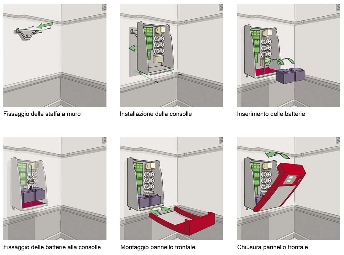 installazione-impianto-evac-evacuazione-sonora-normativa